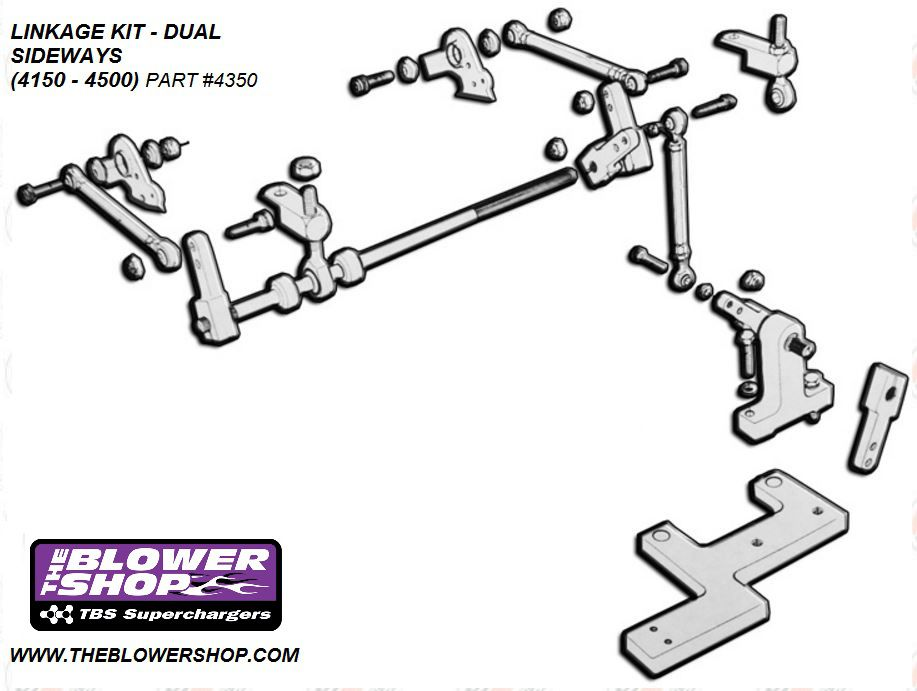 Tech Info - The Blower Shop